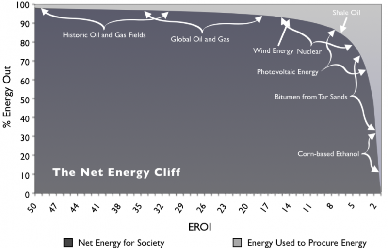 net_energy_cliff